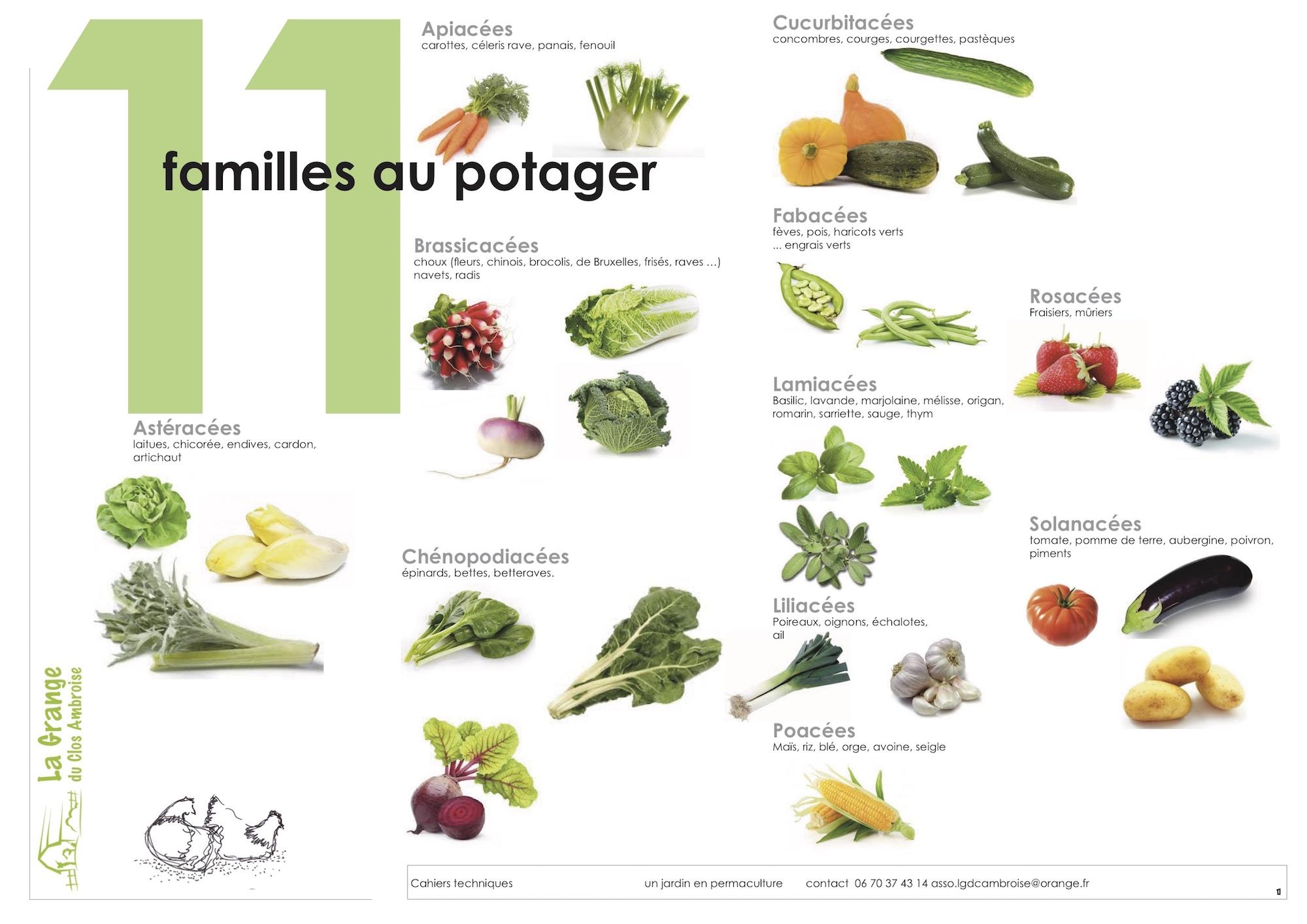 cahier-technique-clos-ambroise-11-familles